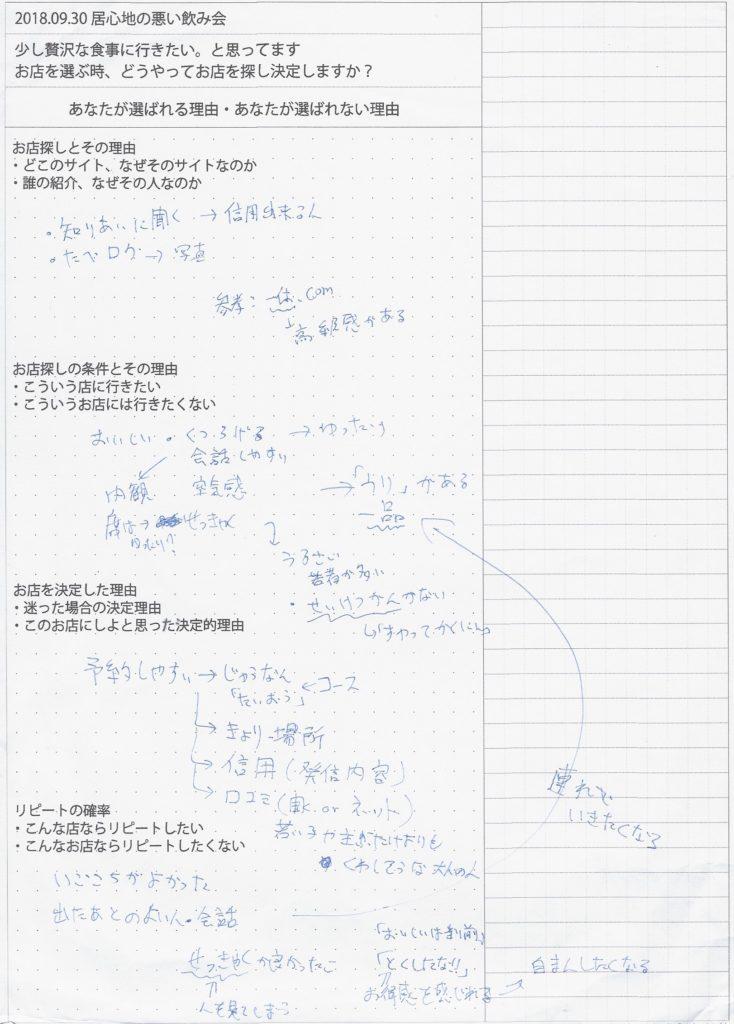 ビジョンノート