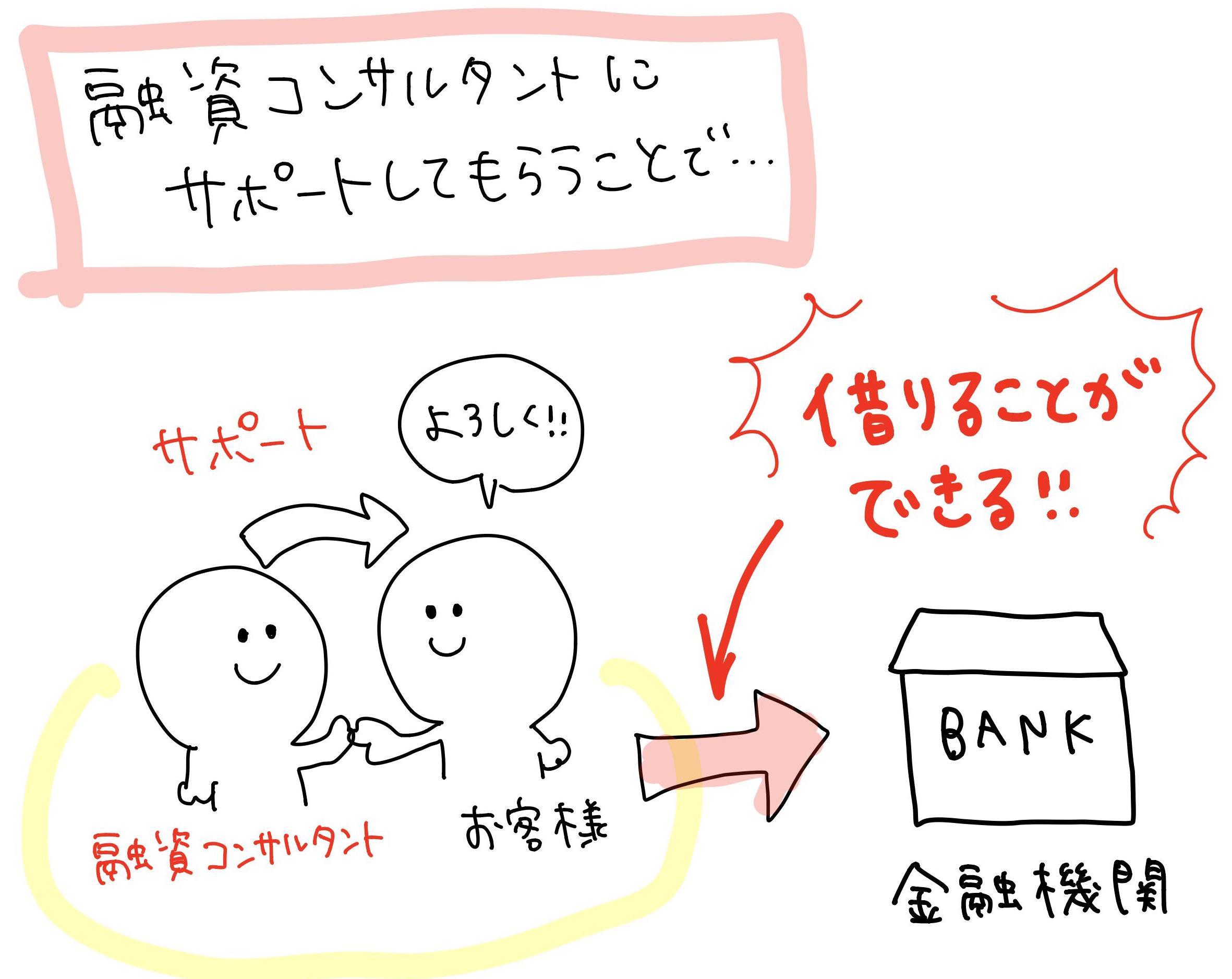 融資コンサルタントがサポートすることで融資が通りやすい