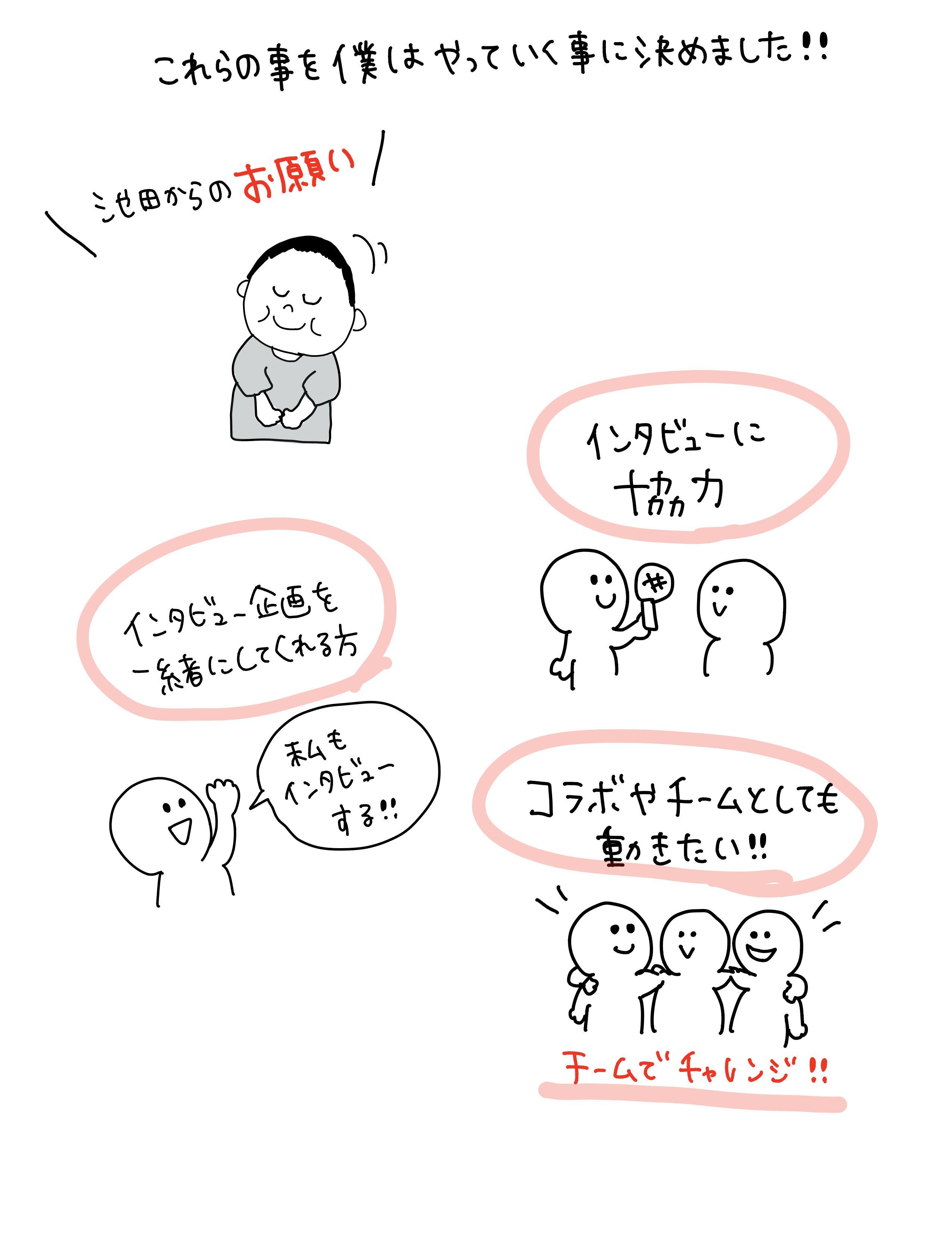 池田からチームNo.1のメンバーにお願い