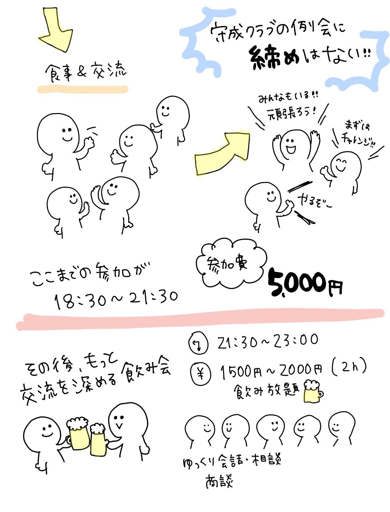 食事&交流。守成クラブの例会に締めは無い!参加費は5000円です。