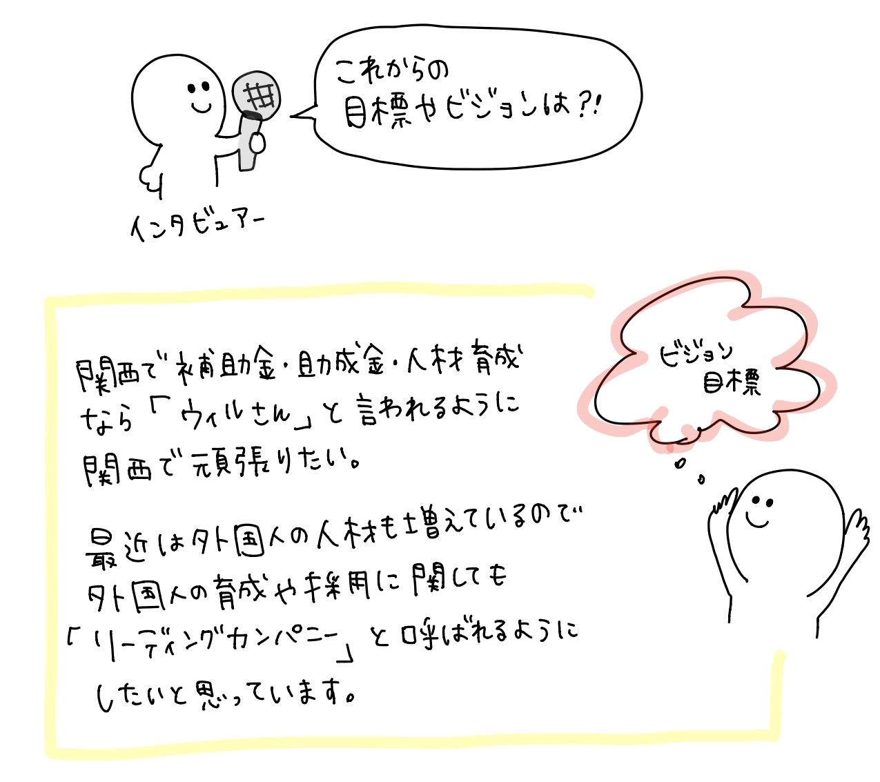 ウィル・スキル・アソシエイト株式会社の竹内慎也さんのこれからのビジョン