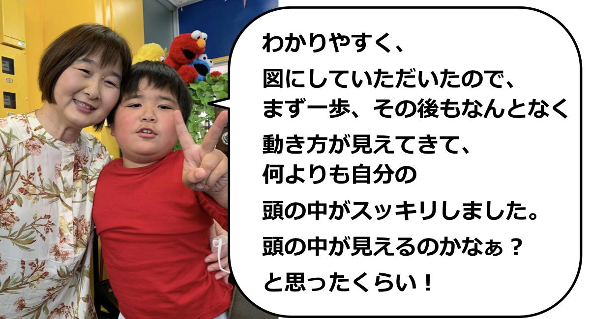 杉本由紀さんに感想をいただきました。