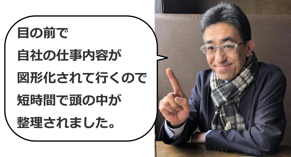 高橋洋之さんに感想をいただきました!